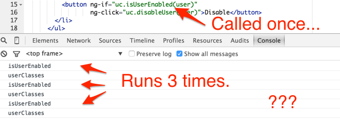 Controller Function Is Executed Multiple Times