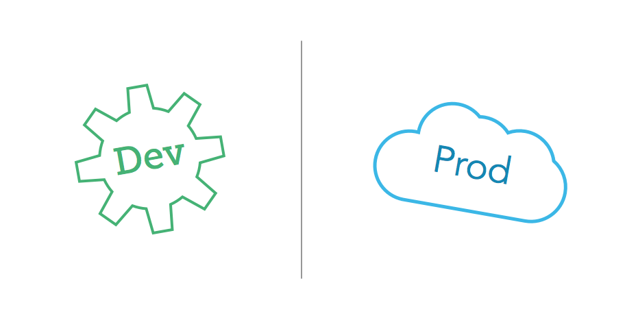 Development vs Production
