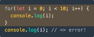let in a for loop